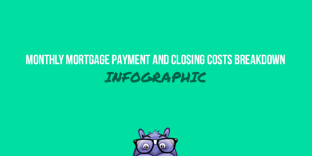 Infographic: Monthly Mortgage Payment and Closing Costs Breakdown