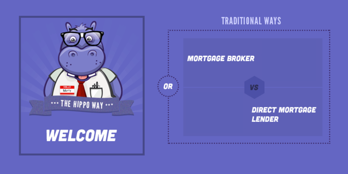 Difference Between Mortgage Brokers and Mortgage Lenders