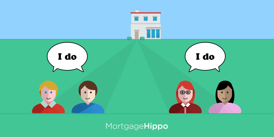 Mortgage Lending Rights